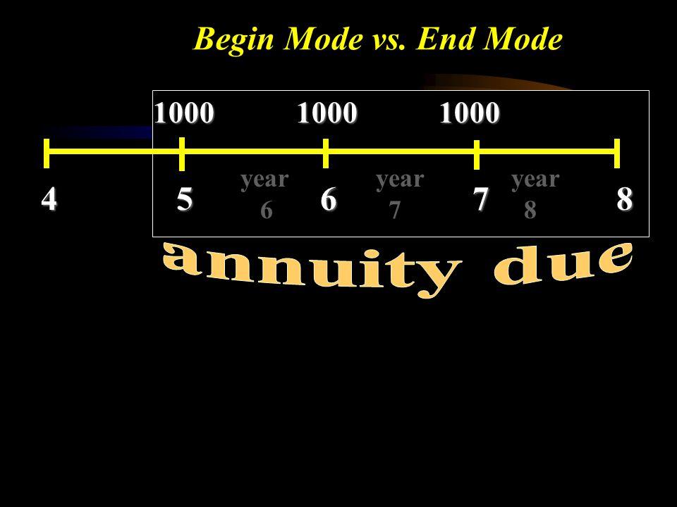 Begin Mode vs. End Mode 4 5 6 7 8 annuity due 1000 1000 1000