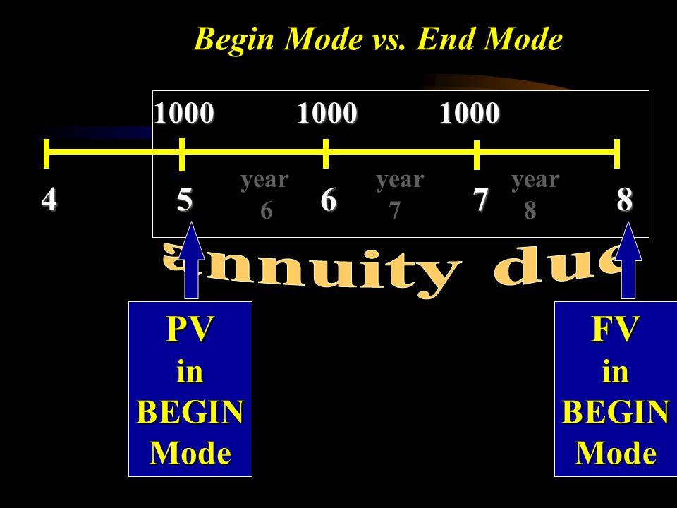 PV FV Begin Mode vs. End Mode 4 5 6 7 8 in BEGIN Mode in BEGIN Mode