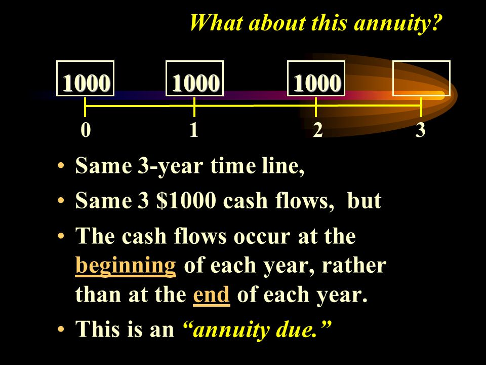 What about this annuity