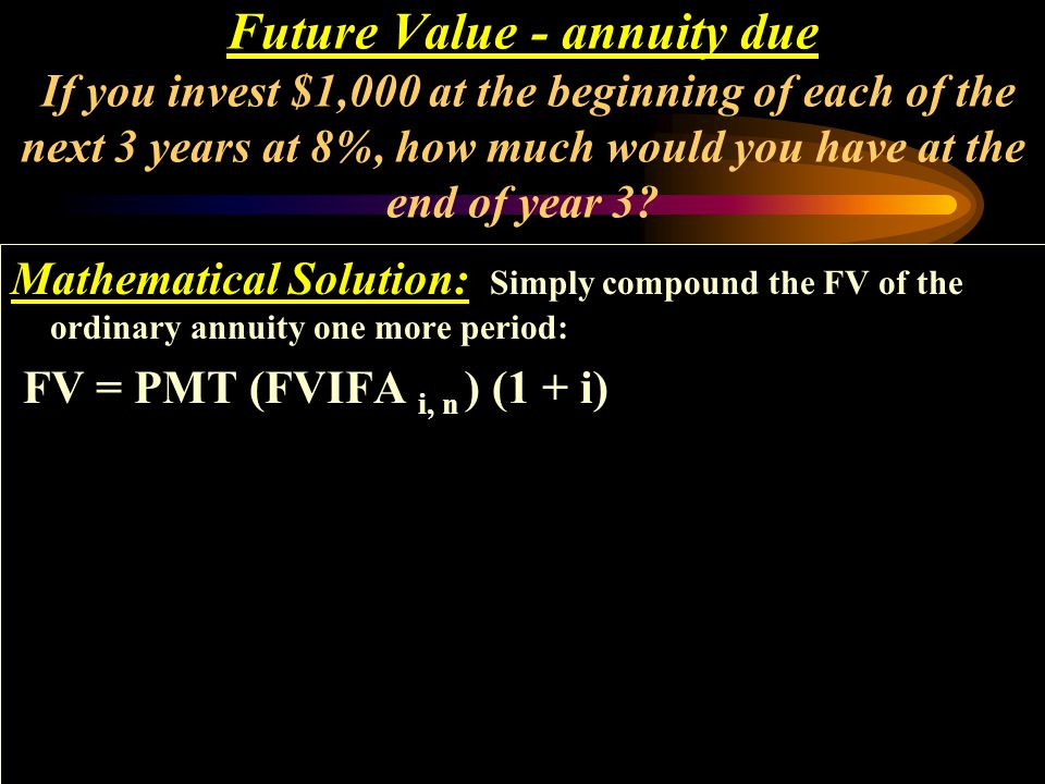 Future Value - annuity due If you invest $1,000 at the beginning of each of the next 3 years at 8%, how much would you have at the end of year 3