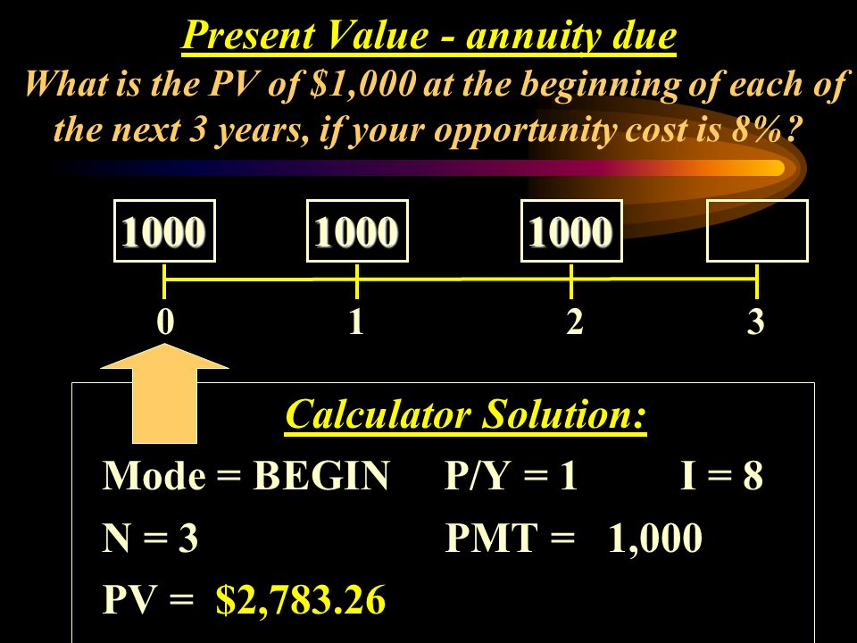 Present Value - annuity due What is the PV of $1,000 at the beginning of each of the next 3 years, if your opportunity cost is 8%