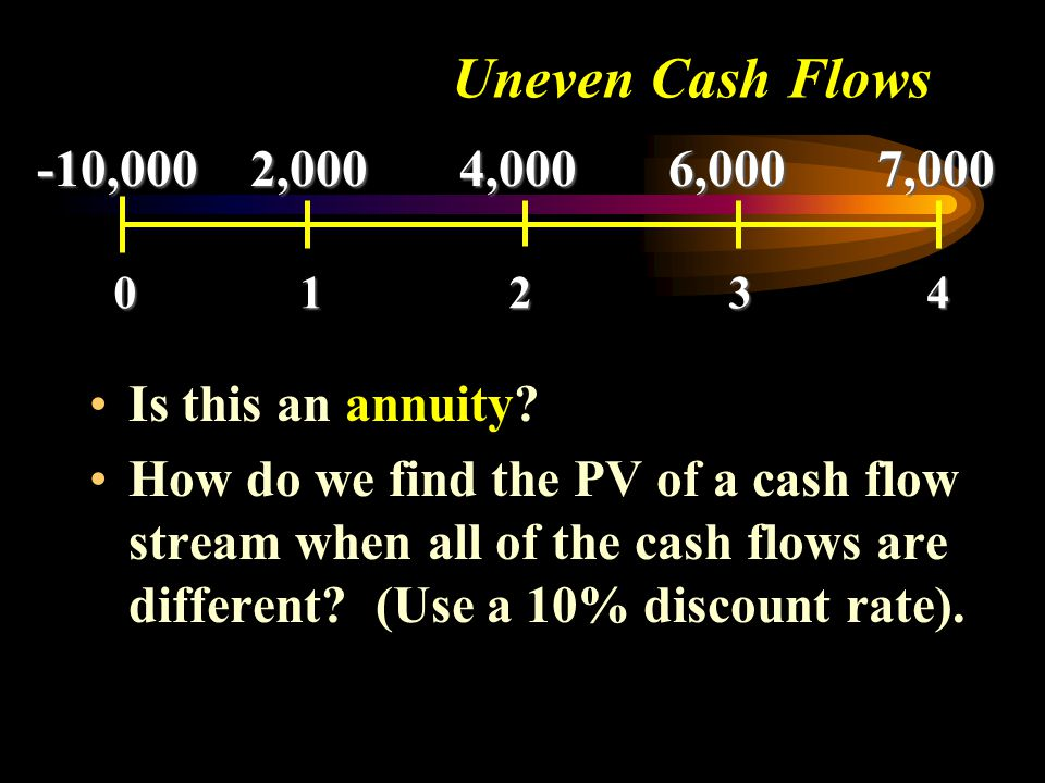 Uneven Cash Flows -10,000 2,000 4,000 6,000 7,000 Is this an annuity