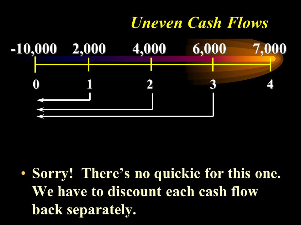 Uneven Cash Flows 0 1 2 3 4. -10,000 2,000 4,000 6,000 7,000.