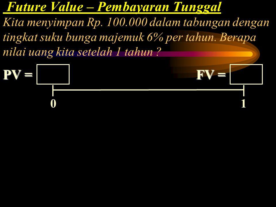 Future Value – Pembayaran Tunggal Kita menyimpan Rp. 100