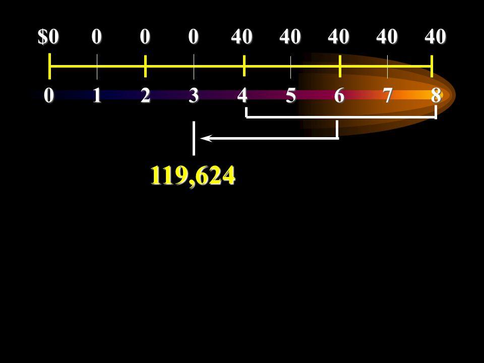 0 1 2 3 4 5 6 7 8 $0 0 0 0 40 40 40 40 40 119,624