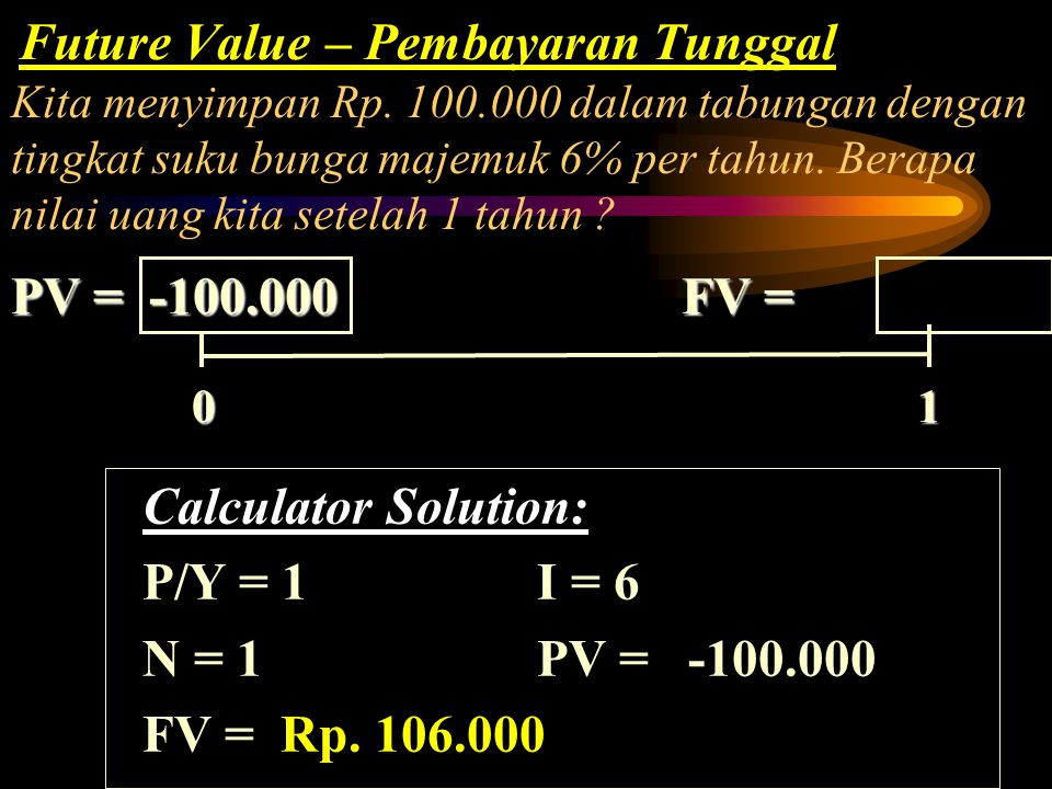 PV = -100.000 FV = Calculator Solution: P/Y = 1 I = 6