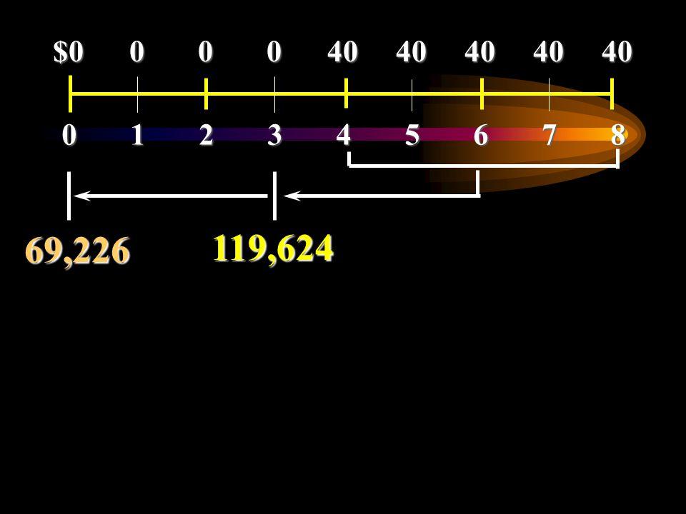 69,226 0 1 2 3 4 5 6 7 8 $0 0 0 0 40 40 40 40 40 119,624