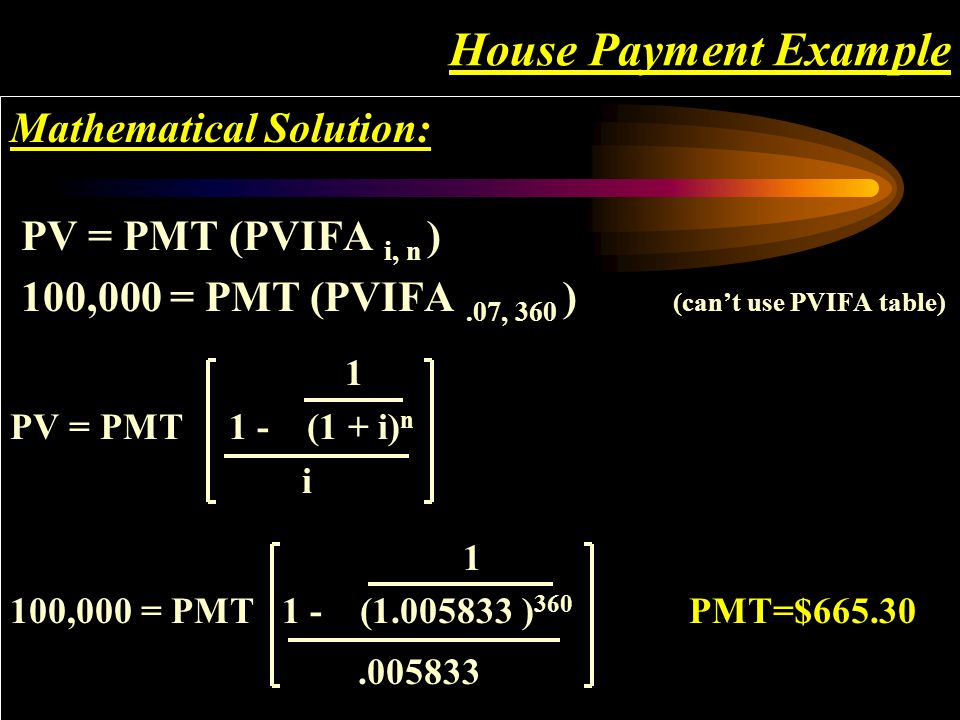 House Payment Example Mathematical Solution: PV = PMT (PVIFA i, n )
