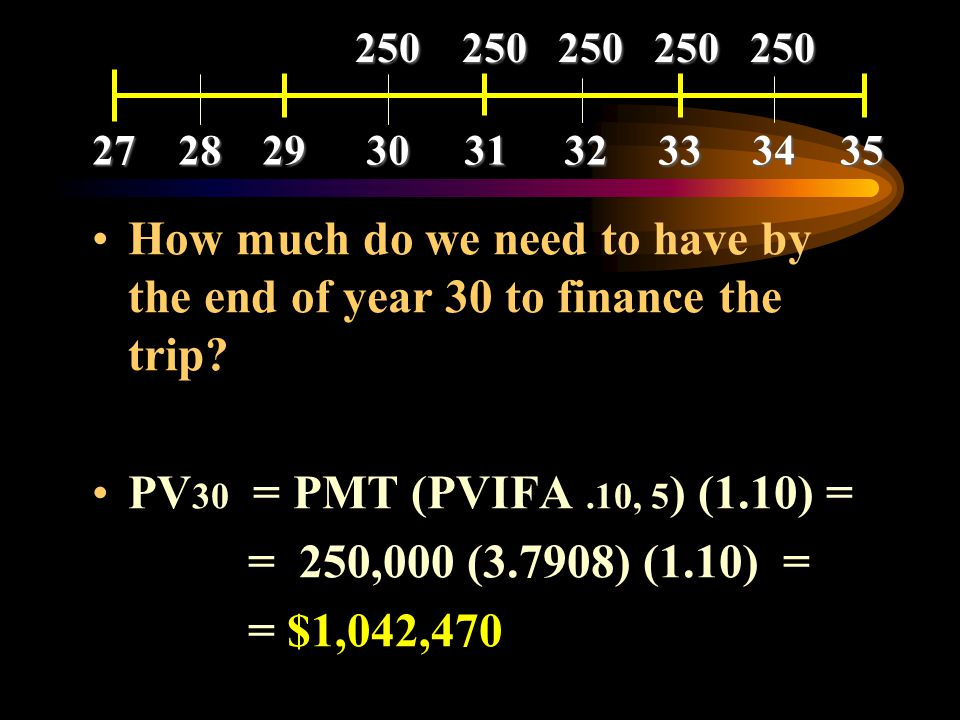 How much do we need to have by the end of year 30 to finance the trip
