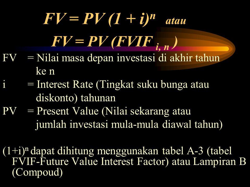 FV = PV (1 + i)n atau FV = PV (FVIF i, n )