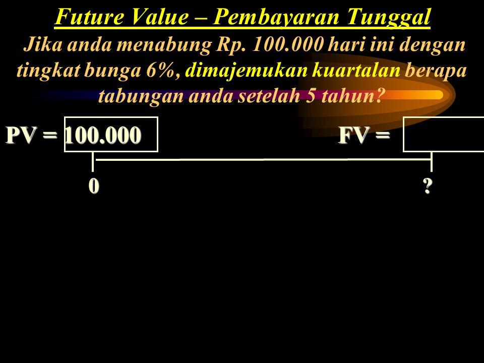 Future Value – Pembayaran Tunggal Jika anda menabung Rp. 100