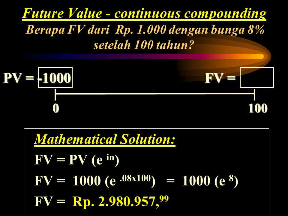 Mathematical Solution: FV = PV (e in)