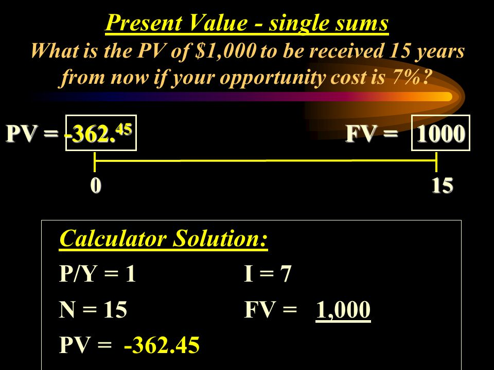 Present Value - single sums What is the PV of $1,000 to be received 15 years from now if your opportunity cost is 7%