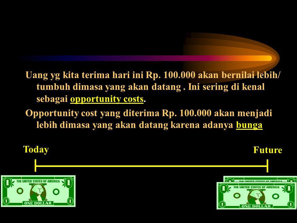 Uang yg kita terima hari ini Rp. 100