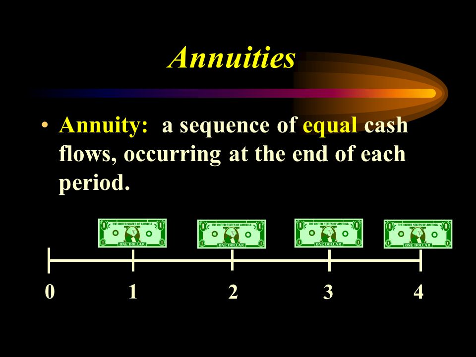 Annuities Annuity: a sequence of equal cash flows, occurring at the end of each period. 1 2 3 4