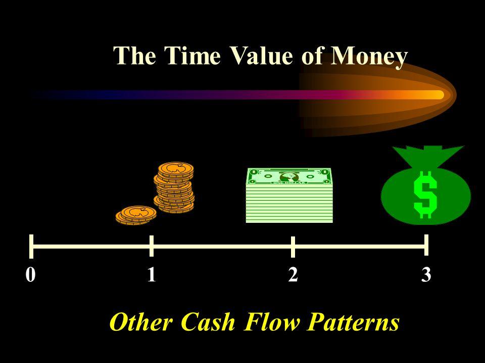 Other Cash Flow Patterns