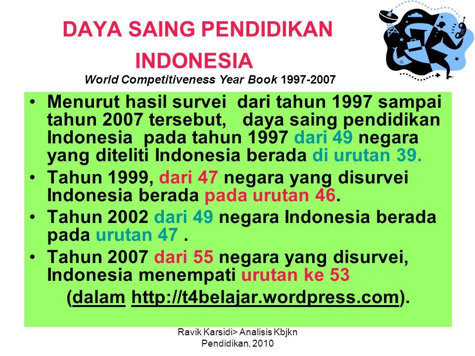DAYA SAING PENDIDIKAN INDONESIA