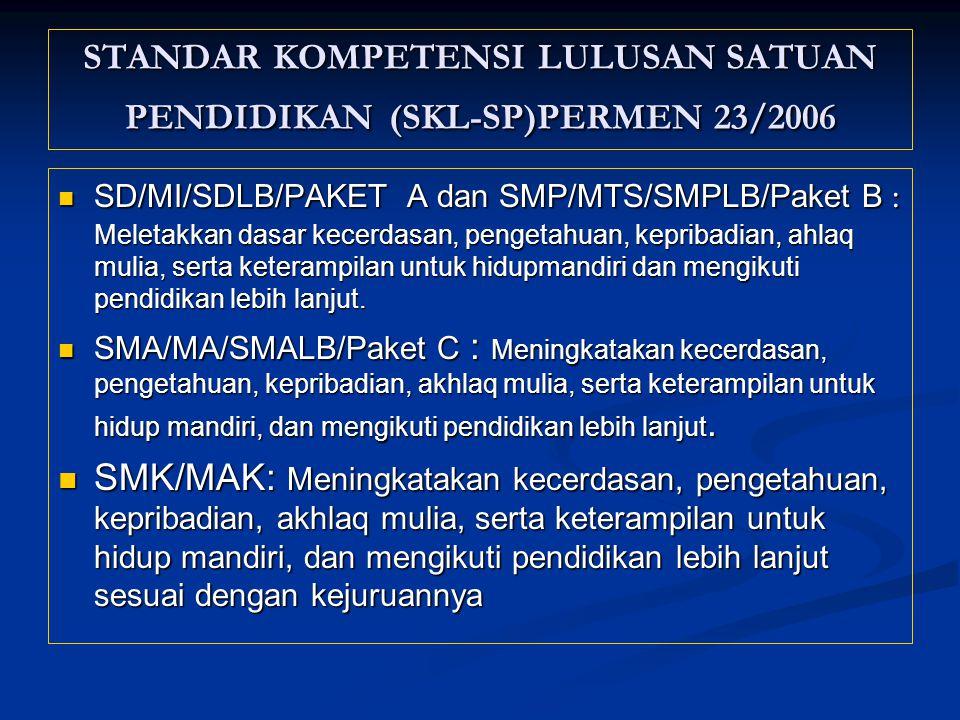 STANDAR KOMPETENSI LULUSAN SATUAN PENDIDIKAN (SKL-SP)PERMEN 23/2006