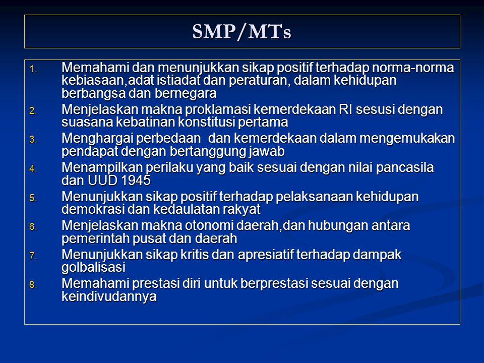 SMP/MTs Memahami dan menunjukkan sikap positif terhadap norma-norma kebiasaan,adat istiadat dan peraturan, dalam kehidupan berbangsa dan bernegara.