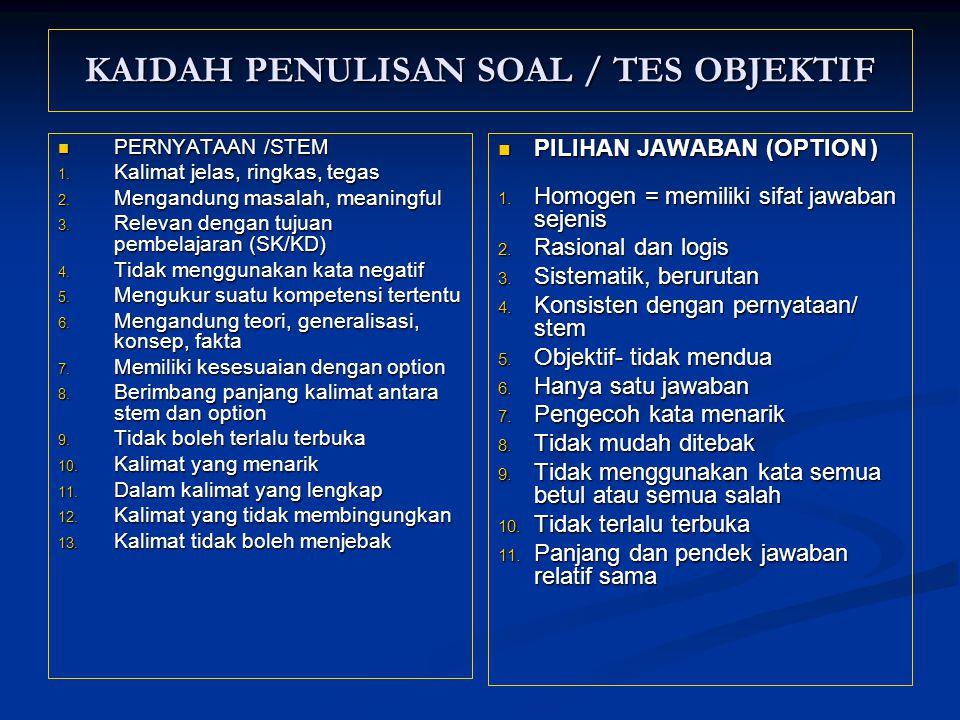 KAIDAH PENULISAN SOAL / TES OBJEKTIF