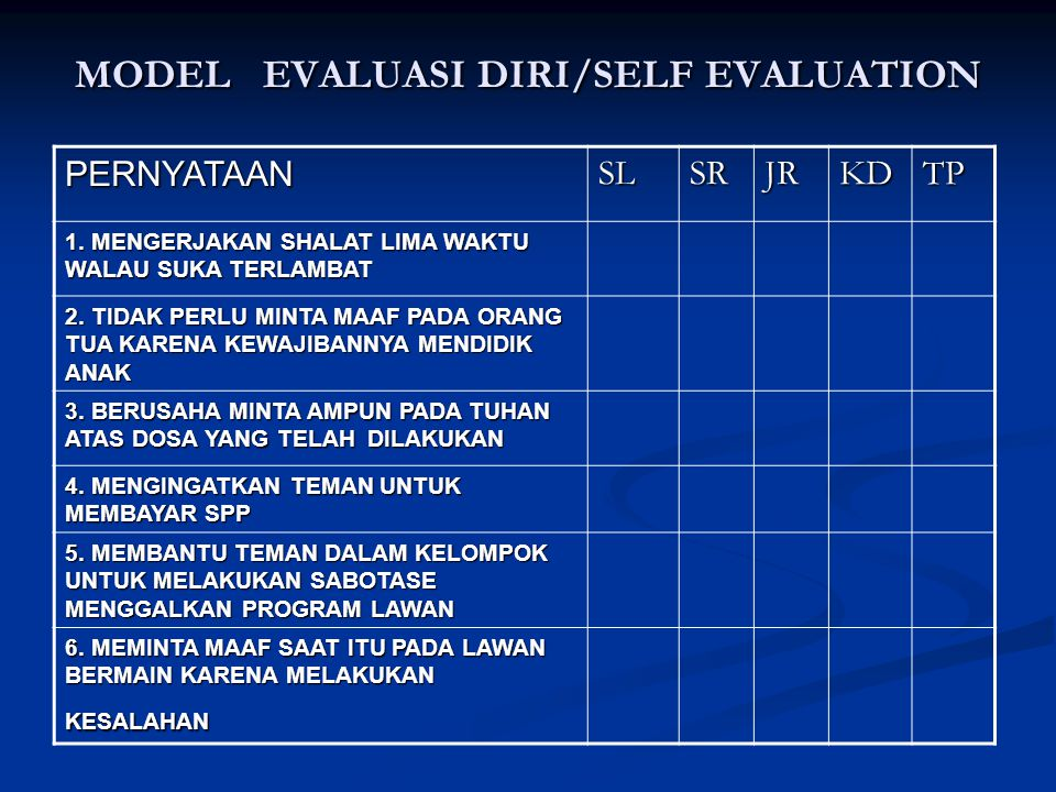 MODEL EVALUASI DIRI/SELF EVALUATION