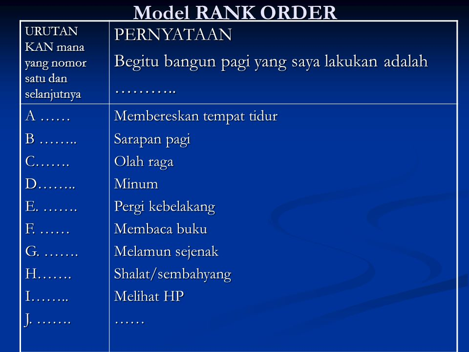 Model RANK ORDER PERNYATAAN