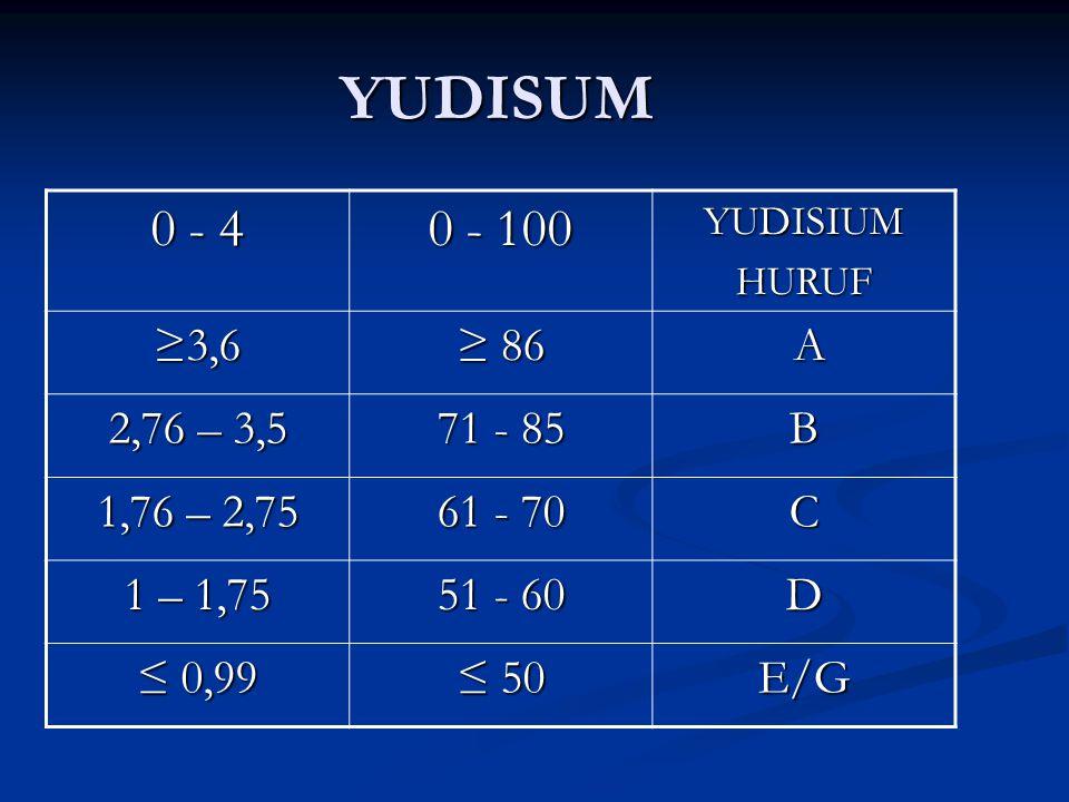 YUDISUM 0 - 4. 0 - 100. YUDISIUM. HURUF. ≥3,6. ≥ 86. A. 2,76 – 3,5. 71 - 85. B. 1,76 – 2,75.