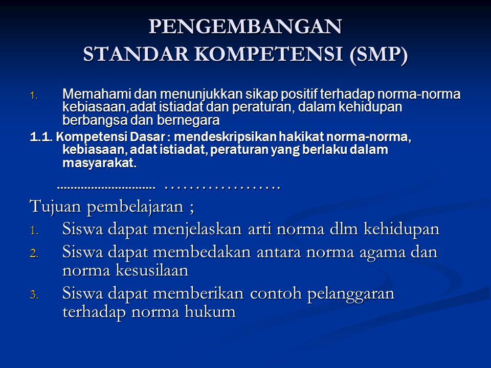 PENGEMBANGAN STANDAR KOMPETENSI (SMP)