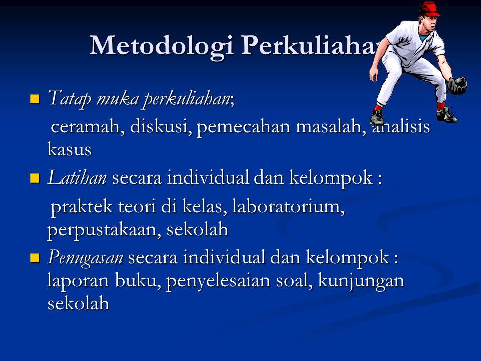 Metodologi Perkuliahan