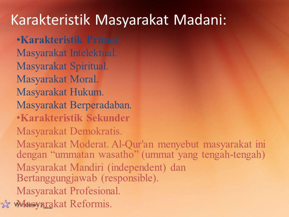 Karakteristik Masyarakat Madani: