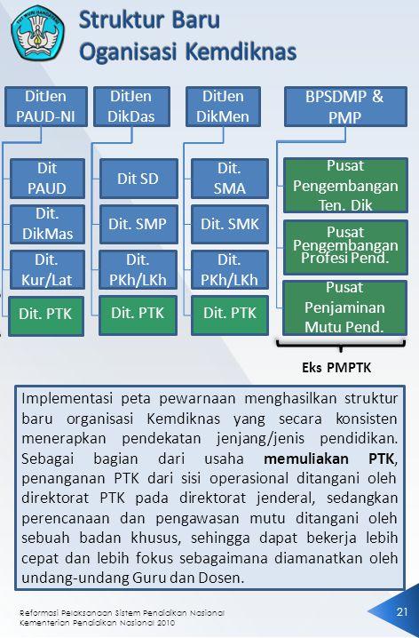 Struktur Baru Oganisasi Kemdiknas BPSDMP & PMP