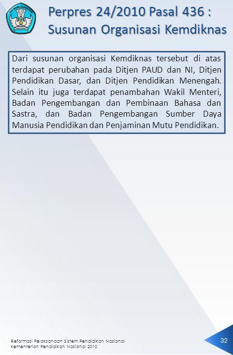 Perpres 24/2010 Pasal 436 : Susunan Organisasi Kemdiknas