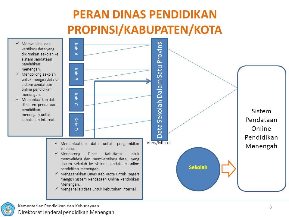 PERAN DINAS PENDIDIKAN PROPINSI/KABUPATEN/KOTA
