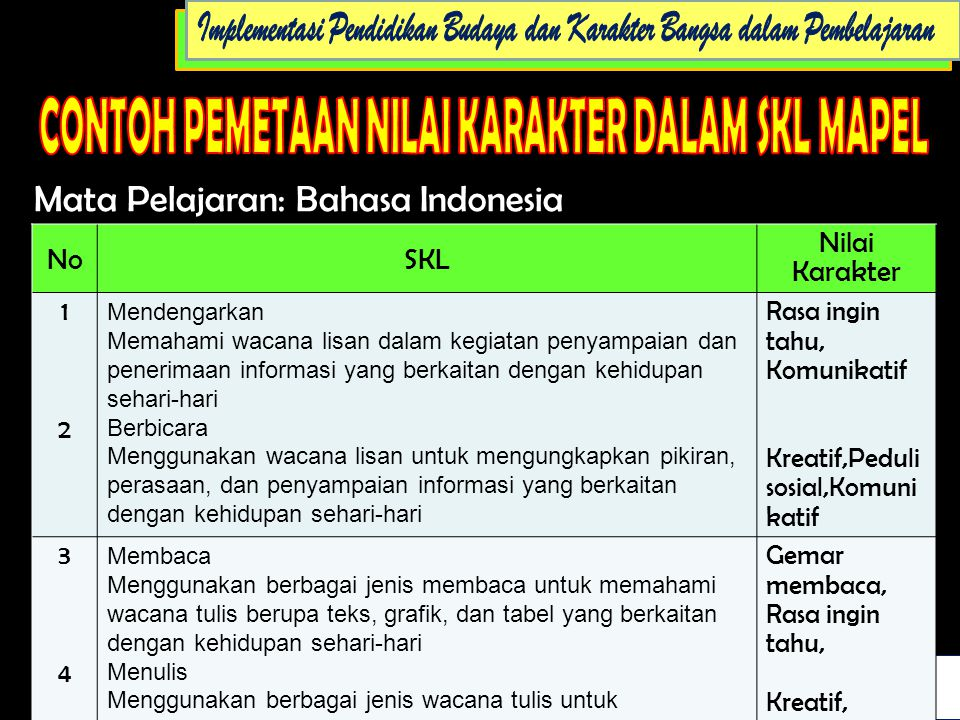 Mata Pelajaran: Bahasa Indonesia