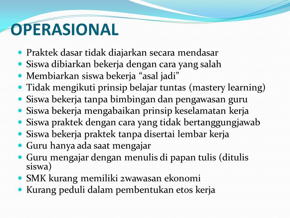 OPERASIONAL Praktek dasar tidak diajarkan secara mendasar