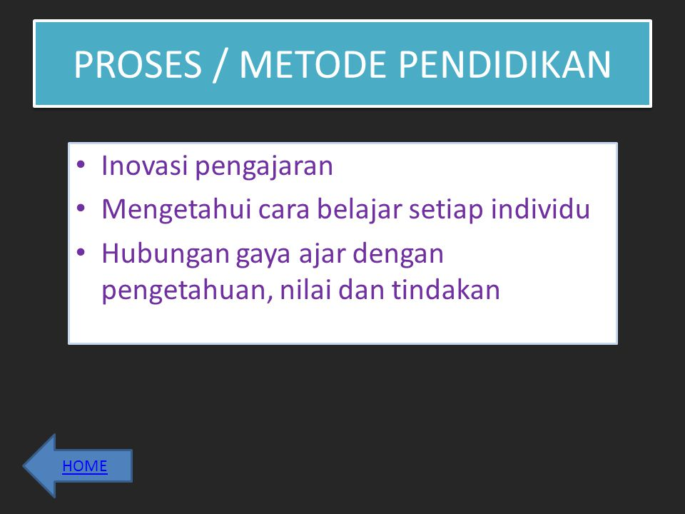 PROSES / METODE PENDIDIKAN