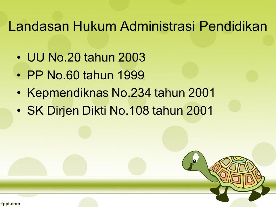 Landasan Hukum Administrasi Pendidikan