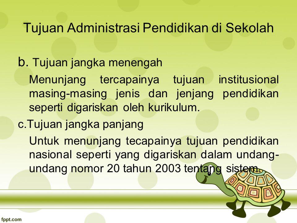 Tujuan Administrasi Pendidikan di Sekolah