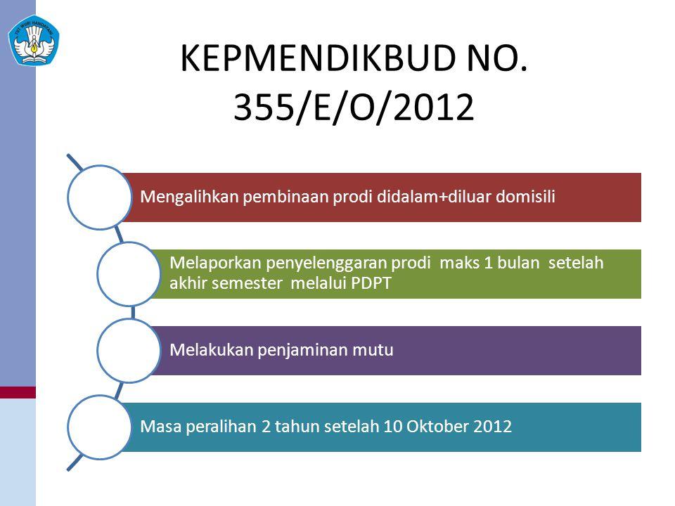 KEPMENDIKBUD NO. 355/E/O/2012 Mengalihkan pembinaan prodi didalam+diluar domisili.