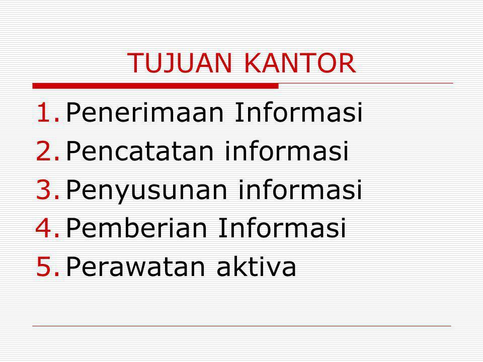 TUJUAN KANTOR Penerimaan Informasi. Pencatatan informasi. Penyusunan informasi. Pemberian Informasi.