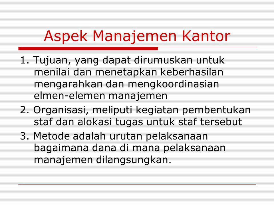 Aspek Manajemen Kantor