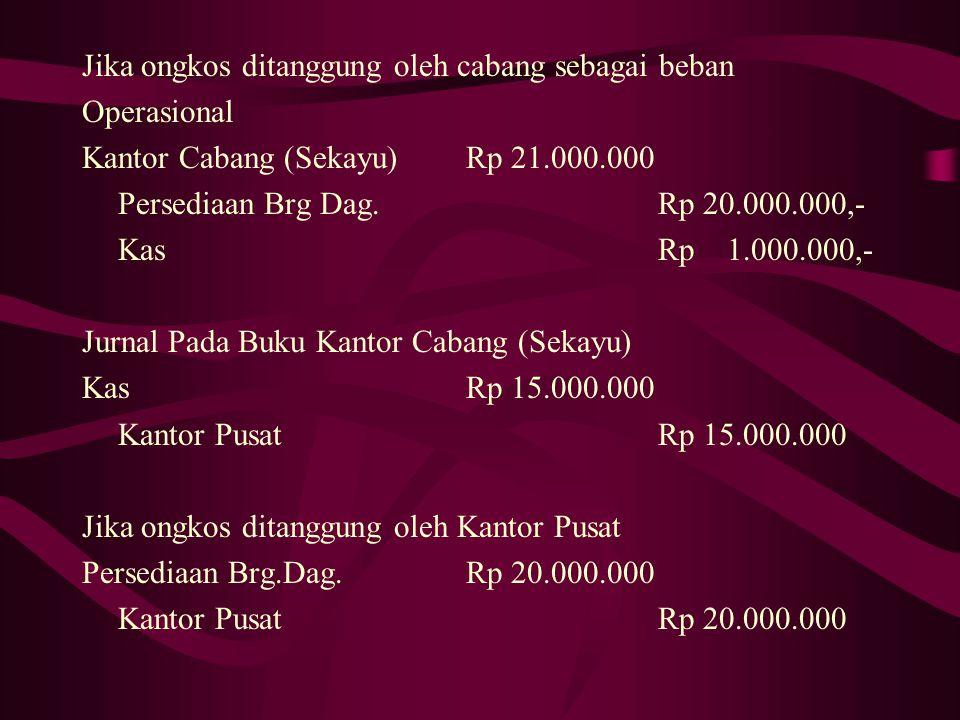 Jika ongkos ditanggung oleh cabang sebagai beban Operasional Kantor Cabang (Sekayu) Rp 21.000.000 Persediaan Brg Dag.