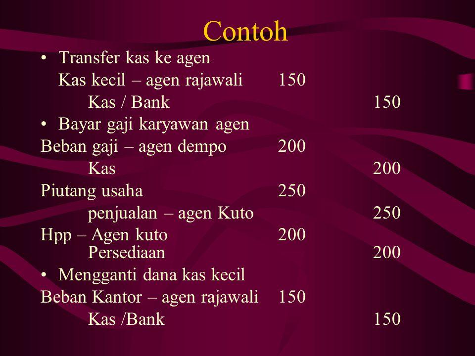 Contoh Transfer kas ke agen Kas kecil – agen rajawali 150