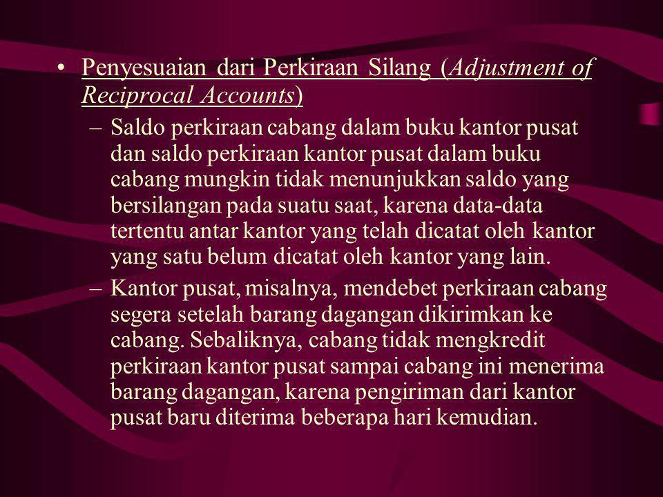 Penyesuaian dari Perkiraan Silang (Adjustment of Reciprocal Accounts)