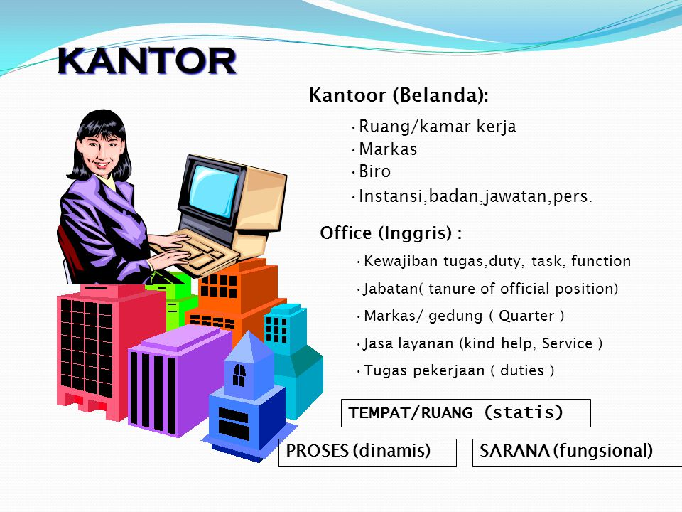 KANTOR Kantoor (Belanda): Ruang/kamar kerja Markas Biro