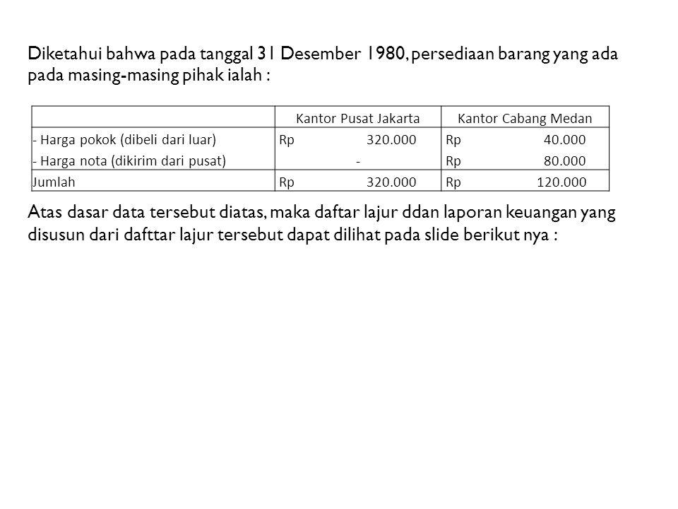 Diketahui bahwa pada tanggal 31 Desember 1980, persediaan barang yang ada pada masing-masing pihak ialah :