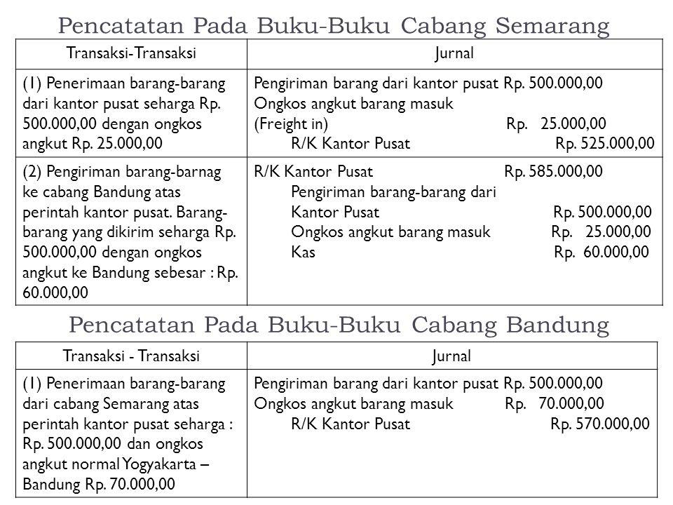 Pencatatan Pada Buku-Buku Cabang Semarang