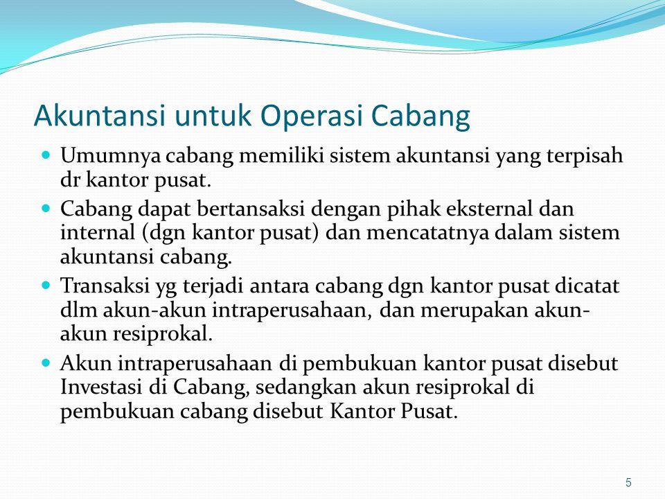 Akuntansi untuk Operasi Cabang