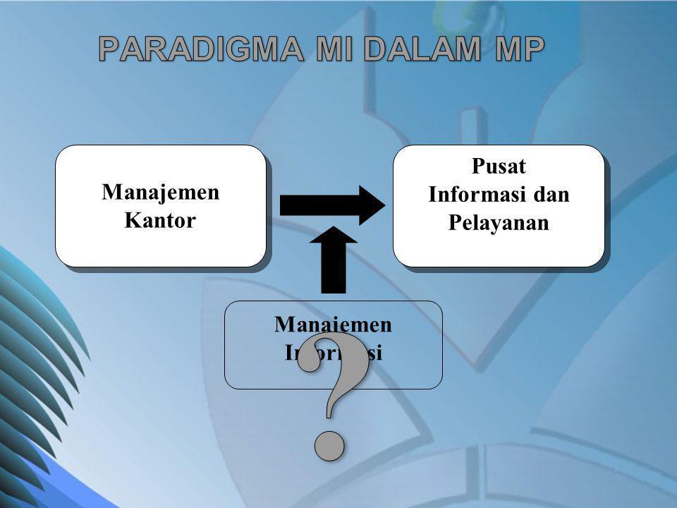 Informasi dan Pelayanan
