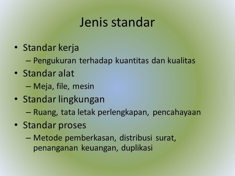 Jenis standar Standar kerja Standar alat Standar lingkungan